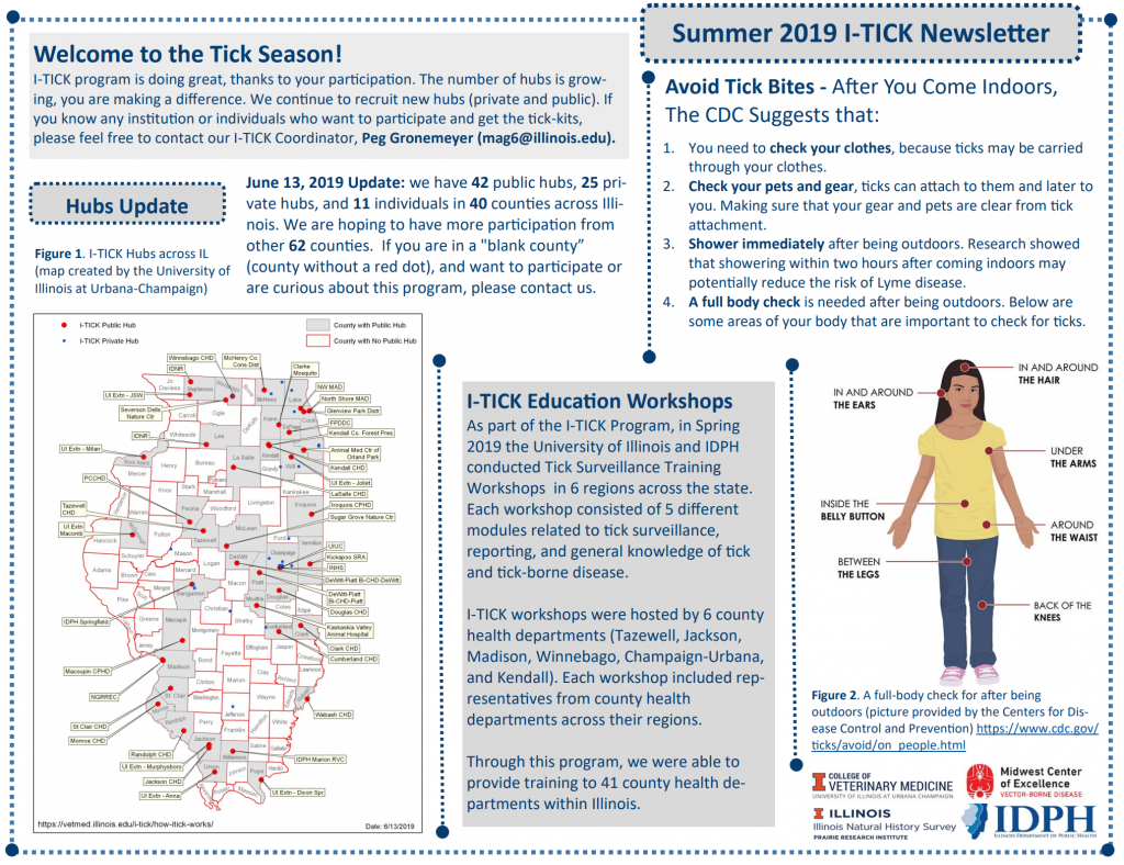 An image of the Summer 2019 I-TICK Newsletter.